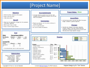 Report Ect Status Example Weekly Template Excel Executive for Executive Summary Project Status Report Template