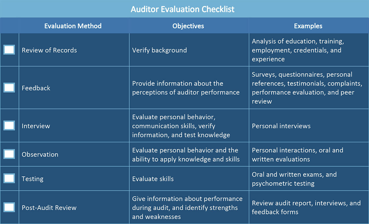 Report Information Technology Audit Template Word All About Throughout Information System Audit Report Template