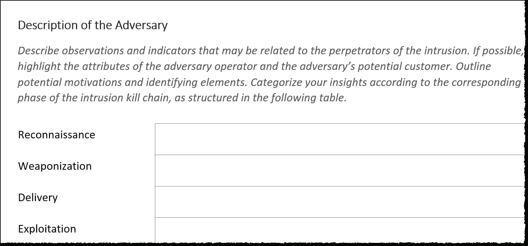 Report Template For Threat Intelligence And Incident Response Inside Ir Report Template