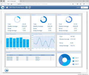 Report Templates And Sample Report Gallery – Dream Report regarding Network Analysis Report Template
