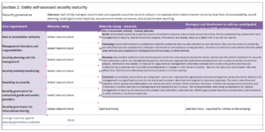 Reporting On Security with Information Security Report Template