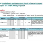 Reporting Template (M&e Section) January 12 , Ppt Download within M&e Report Template