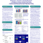 Research Poster Powerpoint Template Free   Powerpoint Poster for Powerpoint Poster Template A0