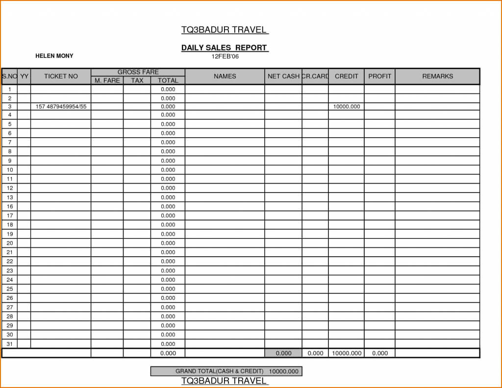 Restaurant Daily Sales Report Template Excel Retail Format Intended For Free Daily Sales Report Excel Template