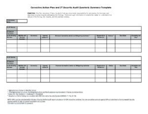 Risk Management Report Template | Meetpaulryan inside Enterprise Risk Management Report Template
