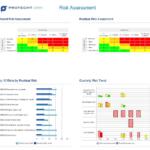 Risk Management Software | Risk Management Dashboard Reporting Regarding Enterprise Risk Management Report Template