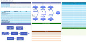 Root Cause Analysis Template Collection | Smartsheet In Root Cause Report Template