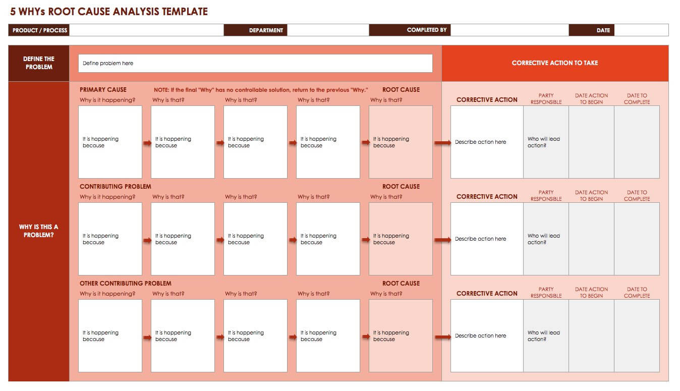 Root Cause Analysis Template Collection | Smartsheet Inside Root Cause Report Template
