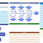 Root Cause Analysis Template Collection | Smartsheet Regarding Information Mapping Word Template