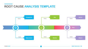 Root Cause Analysis Template – Powerslides intended for Root Cause Analysis Template Powerpoint