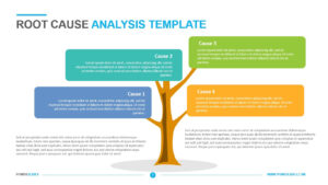 Root Cause Analysis Template – Powerslides regarding Root Cause Analysis Template Powerpoint