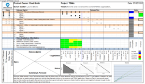 Round Table Project Management: One Page Status Reports for One Page Project Status Report Template