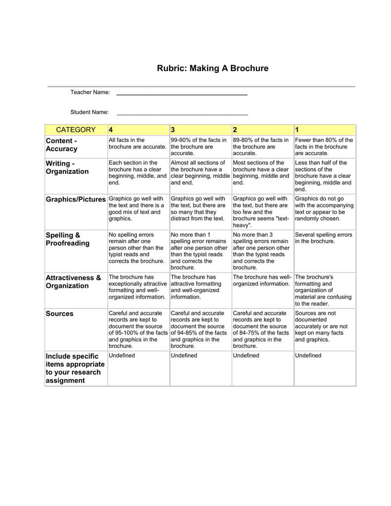 Rubric: Making A Brochure Category 4 3 For Brochure Rubric Template