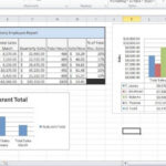 Sales Analysis Report Example Sample Excel Data Template Regarding Sales Analysis Report Template