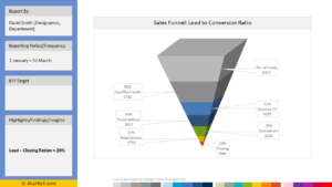 Sales Funnel Chart With 7 Segments For Lead – Conversion Ratio with Sales Funnel Report Template