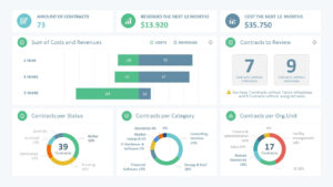 Sales Manager Powerpoint Dashboard with regard to Sales Report Template Powerpoint