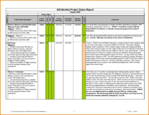 Sales Rep Customer Visit Report Template With Plus Example in Site Visit Report Template Free Download