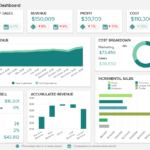 Sales Report Examples & Templates For Daily, Weekly, Monthly For How To Write A Monthly Report Template
