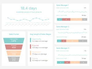 Sales Report Examples & Templates For Daily, Weekly, Monthly intended for Sales Manager Monthly Report Templates