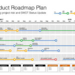 Sample Project Status Report Excel Daily | Smorad Intended For Project Management Status Report Template