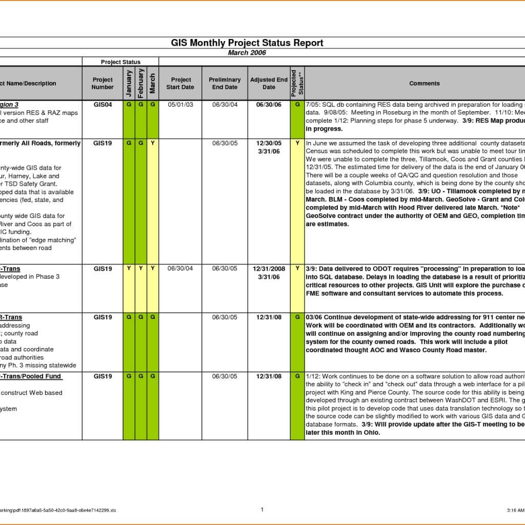 Sample Project Status Report Excel Management Template Email With Regard To Project Status Report Email Template