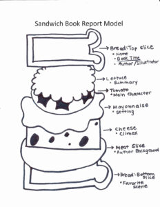 Sandwich Book Report Printable Template Free Or Fourth Grade pertaining to Sandwich Book Report Template