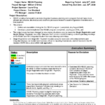 Schedule Template Project Report Management Executive In Research Project Report Template