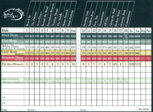 Scorecard – Windy Knoll Golf With Golf Score Cards Template