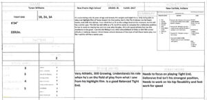 Scouting Report Template Hockey Printable Basketball Youth pertaining to Baseball Scouting Report Template