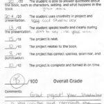 Second Grade Book Report Template | 2Nd Grade | Teach Intended For Second Grade Book Report Template