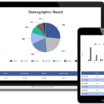Sem Report Template For Ad Agencies   Reportgarden Throughout Trial Report Template