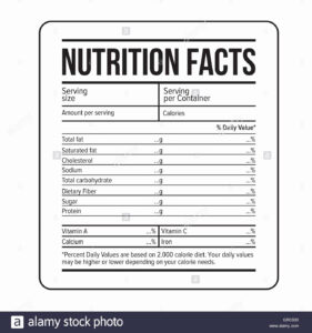 Seven Secrets About Blank – Locksmithcovington Template for Nutrition Label Template Word