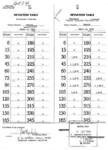Ship Compass Deviation Card Related Keywords & Suggestions regarding Compass Deviation Card Template