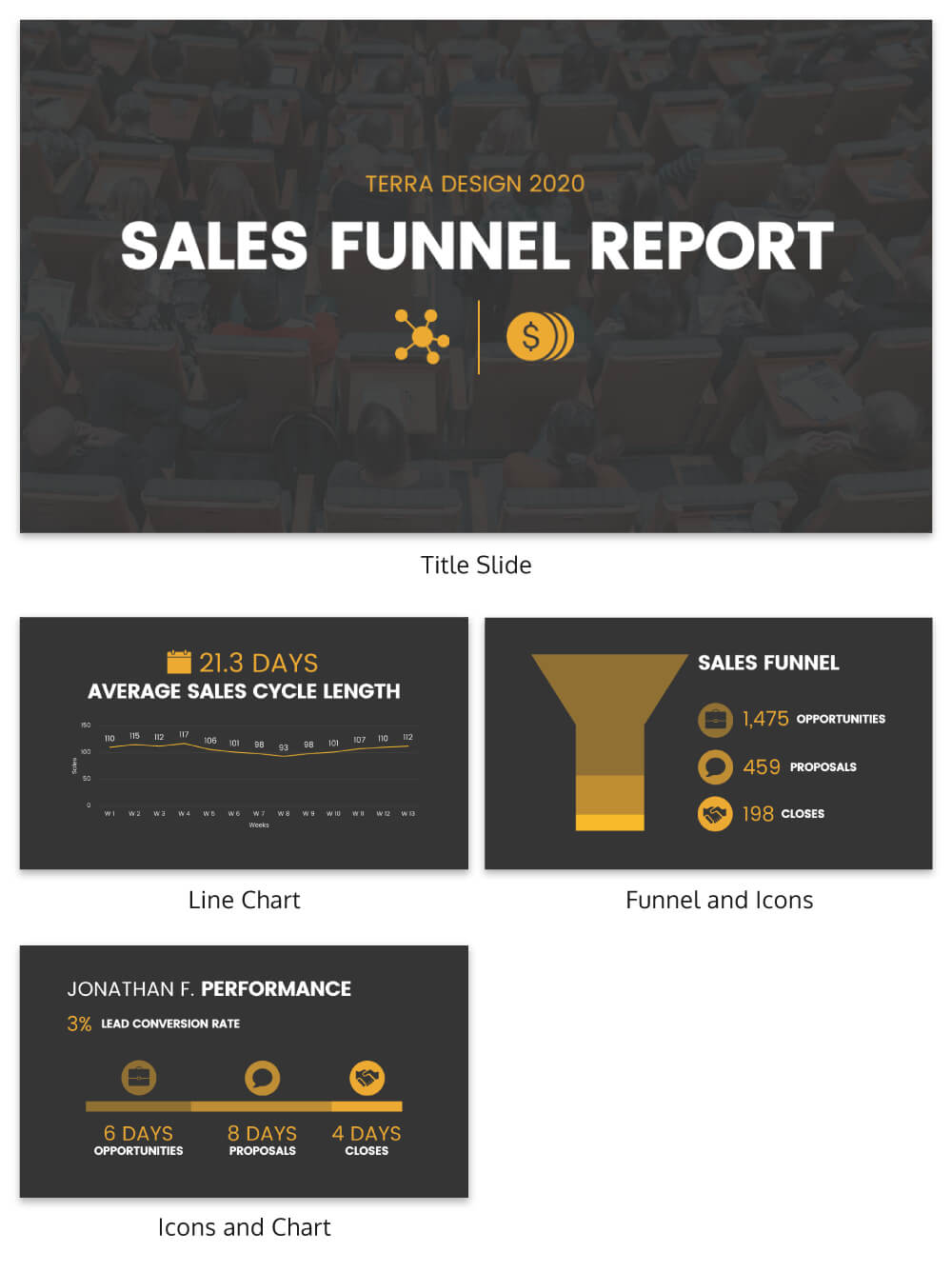 Simple Sales Funnel Report Template - Venngage Inside Sales Funnel Report Template