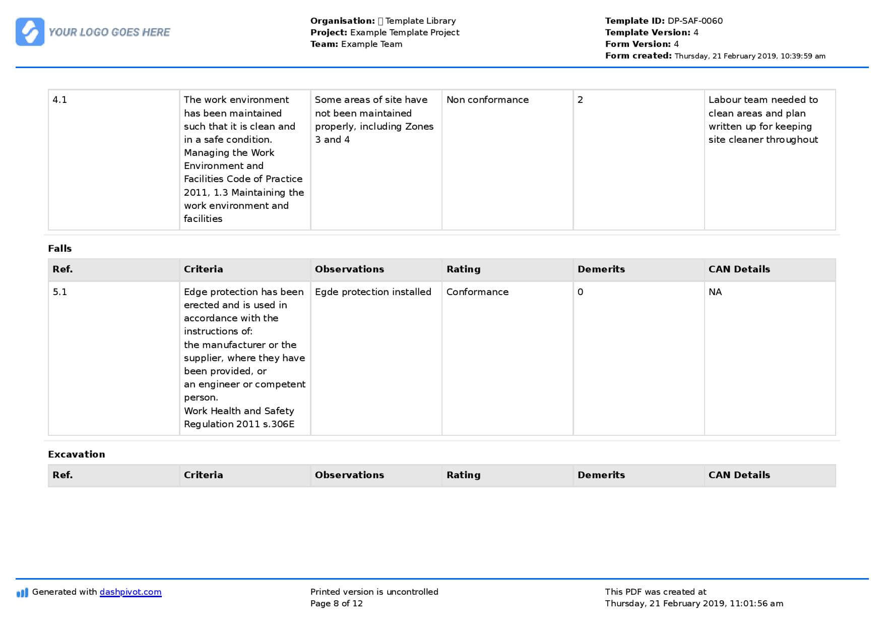 Site Inspection Report: Free Template, Sample And A Proven Regarding Engineering Inspection Report Template