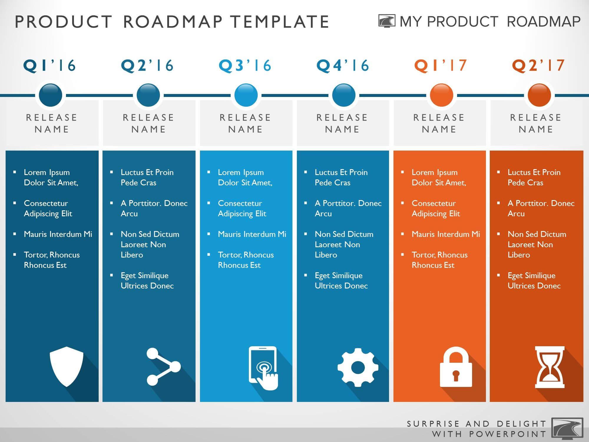 Six Phase Development Planning Timeline Roadmapping Regarding Project Schedule Template Powerpoint
