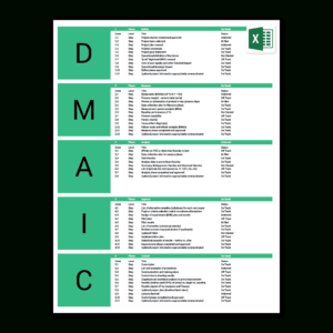 Six Sigma Excel Template | Dmaic | Process Improvement in Dmaic Report Template