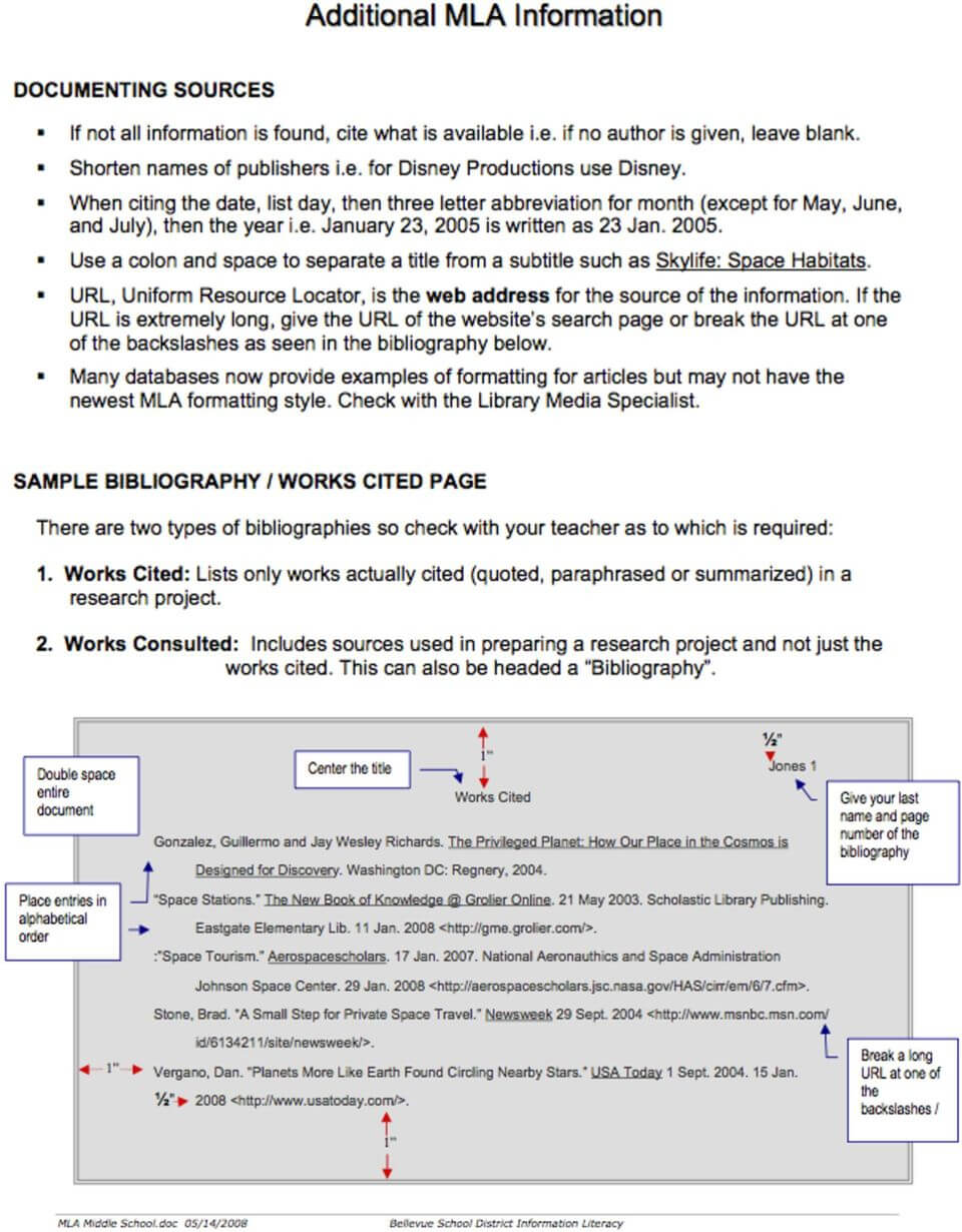 Sixth Grade Country Report – Pdf Pertaining To Country Report Template Middle School