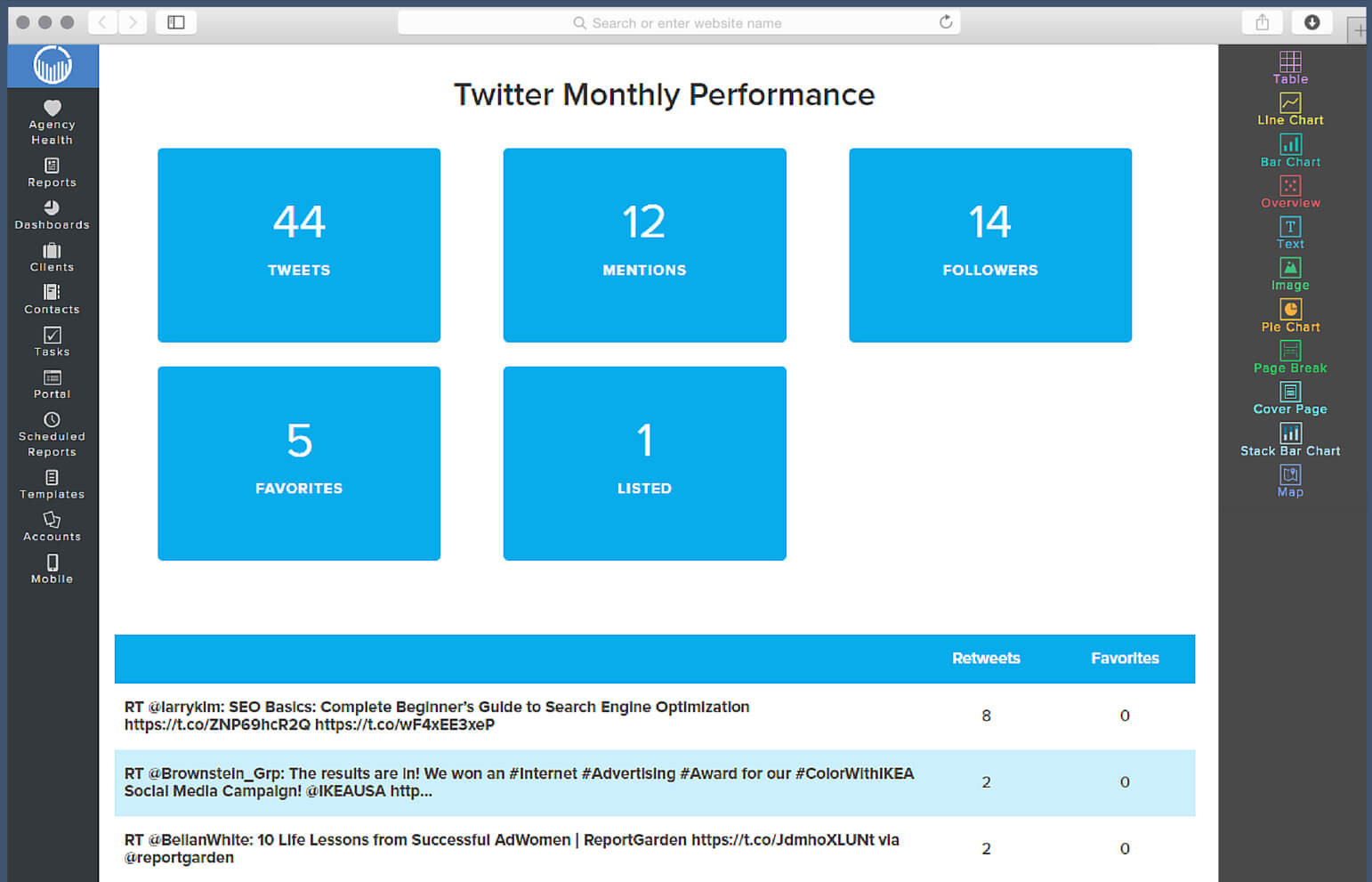 Social Media Report Template   Reportgarden With Weekly Social Media Report Template