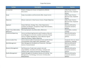 Software Project Management Template Erp Implementation Plan with regard to Implementation Report Template
