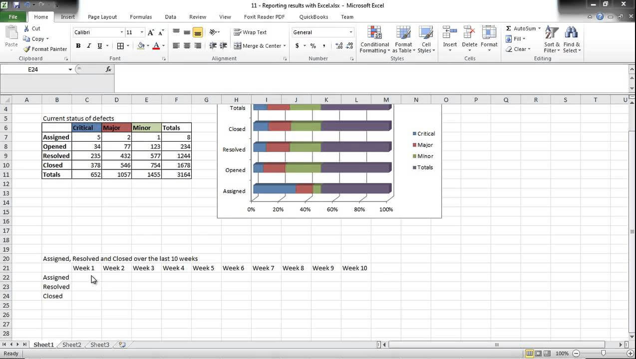 Software Testing Using Excel - How To Report Test Results For Test Summary Report Excel Template
