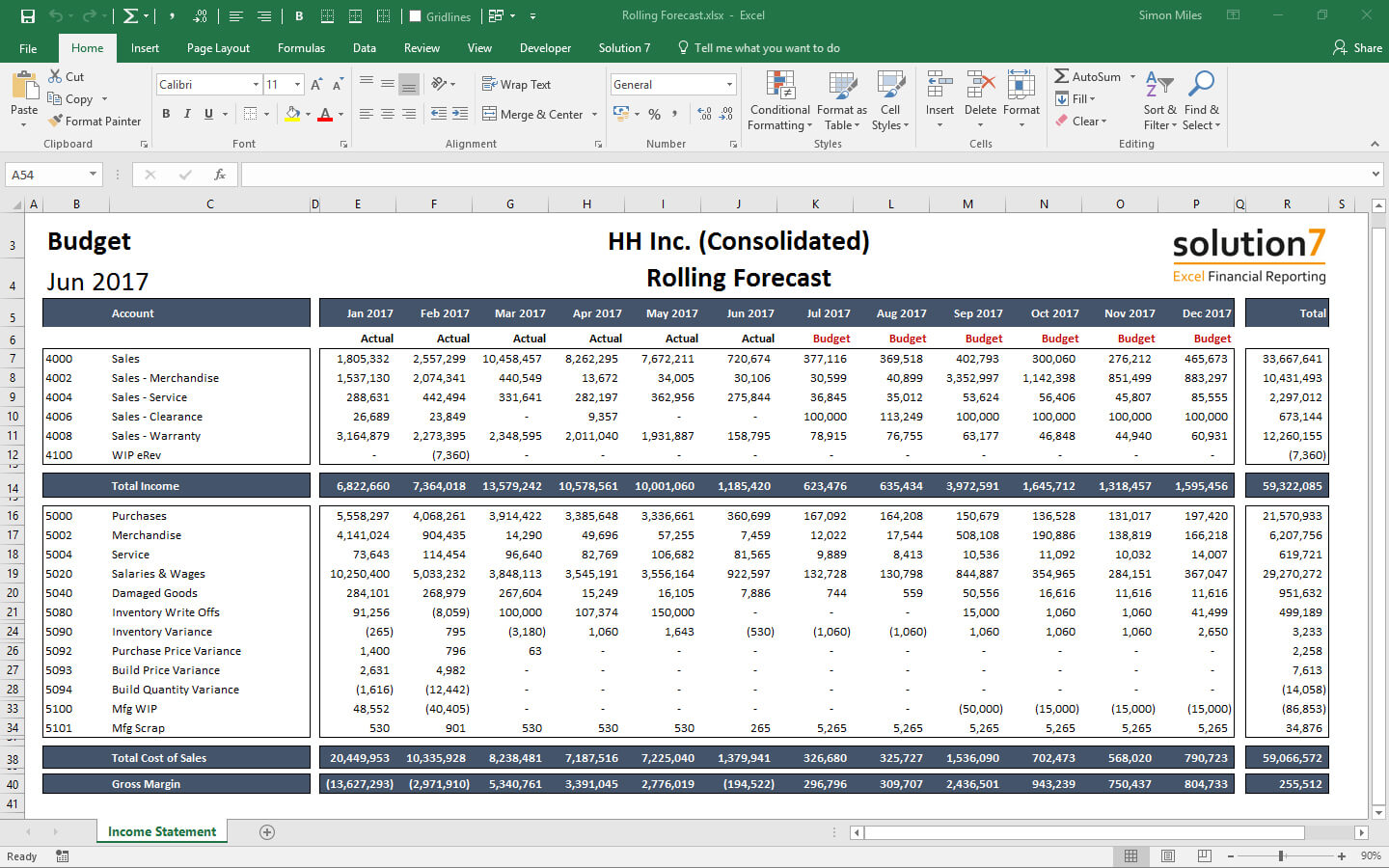 Solution 7 Excel Financial Reporting & Planning For Netsuite Pertaining To Financial Reporting Templates In Excel