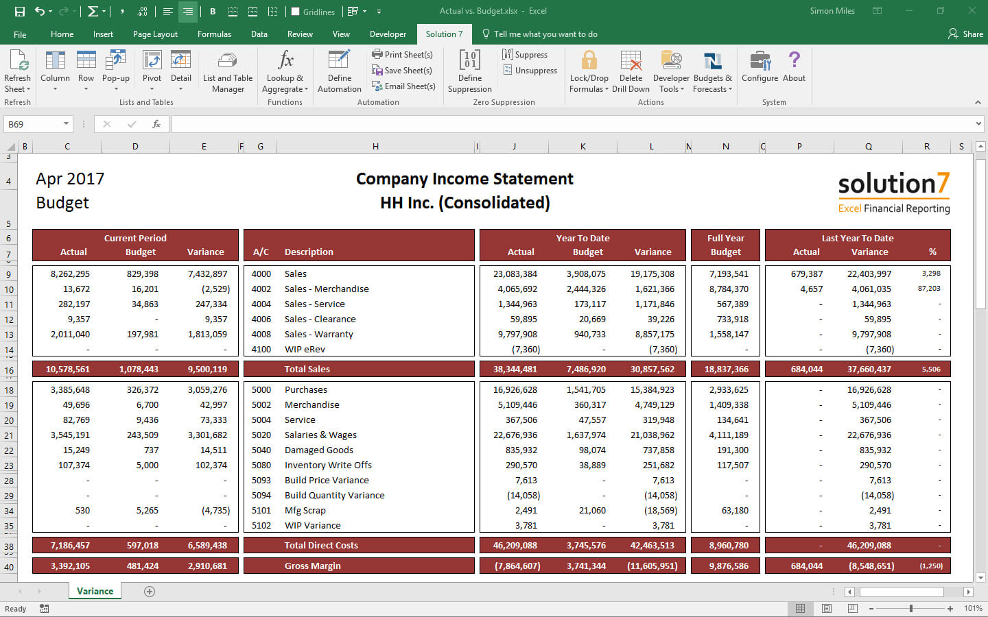 Solution 7 Excel Financial Reporting & Planning For Netsuite Throughout Financial Reporting Templates In Excel