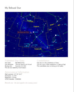 Staracle: (Unofficially) Name A Star For Free – Sky & Telescope pertaining to Star Naming Certificate Template