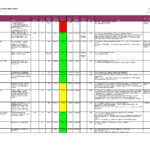 Status Report Mplate Excel Business Project Progress Free in Project Weekly Status Report Template Excel