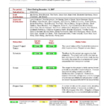 Status Report Template Confluence Monthly Project Management Within Monthly Project Progress Report Template