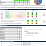 Storytelling Through Data: A New Inbound Marketing & Seo Throughout Seo Report Template Download
