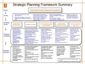 Strategic Business Plan Example Template Powerpoint Doc Hr in Strategy Document Template Powerpoint