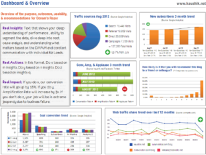 Strategic & Tactical Dashboards: Best Practices, Examples with Strategic Management Report Template