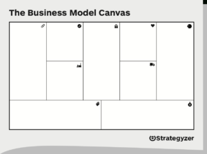 Strategyzer | Business Model Canvas – Download The Official inside Business Canvas Word Template